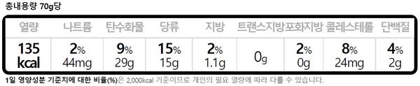 바나나 쌀파운드 (1개) - 디저트라이스, 3,620원, 쿠키/케익/빵, 빵